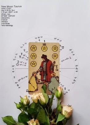 کارت تاروت ماه نو نشان تارس