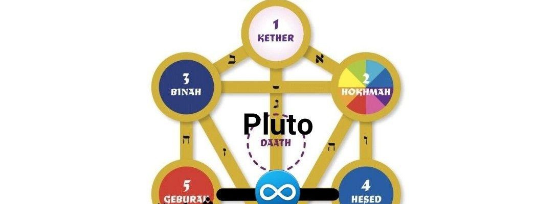 اولین پیوند پلوتو و ژوپیتر در سال 2020